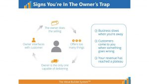 outside in management - break out of the owners trap