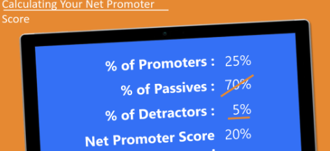 Outside In Management Calculating Your Net Promoter Score
